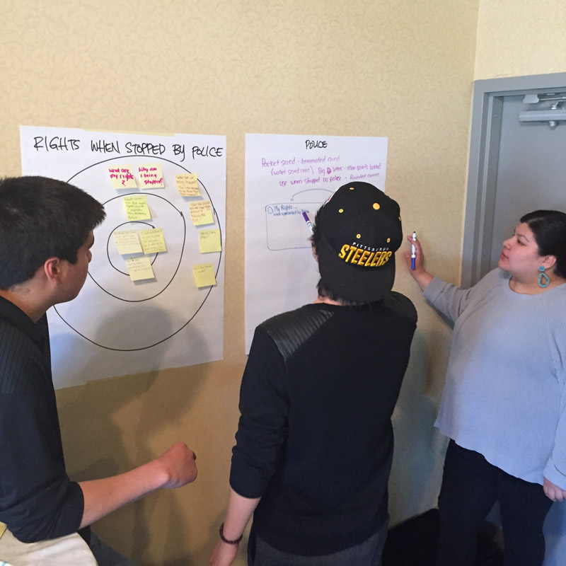 Photo: Three First Nations youth stand around a piece of chart paper. They are brainstorming their rights when they are stopped by the police.
