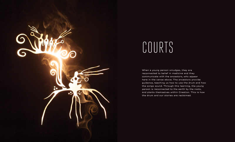 Graphic: A two-page spread from The Feathers of Hope Justice & Juries report. On the left side is an illuminated image of Anishinaabe artist Nyle Johnston's artwork. On the right side of the page spread is text explaining the story of the artwork.