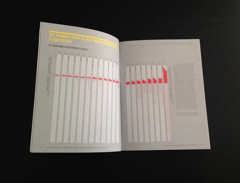data visualizations