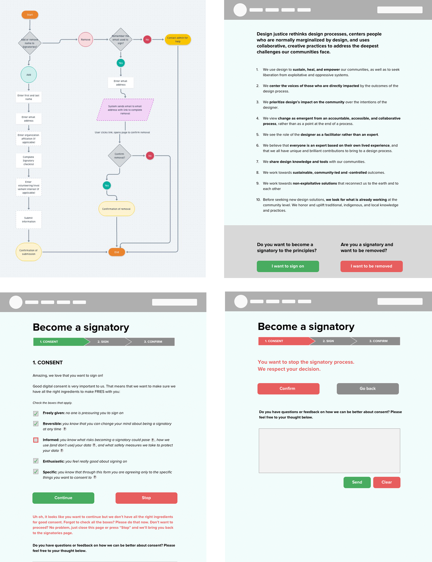 A 2x2 grid of four concept images: the top left is a flowchart depicting the consent UX, the top right, bottom left, and bottom right are wireframe sketches that show how a user can stop and reverse a sign-up process at any given time.