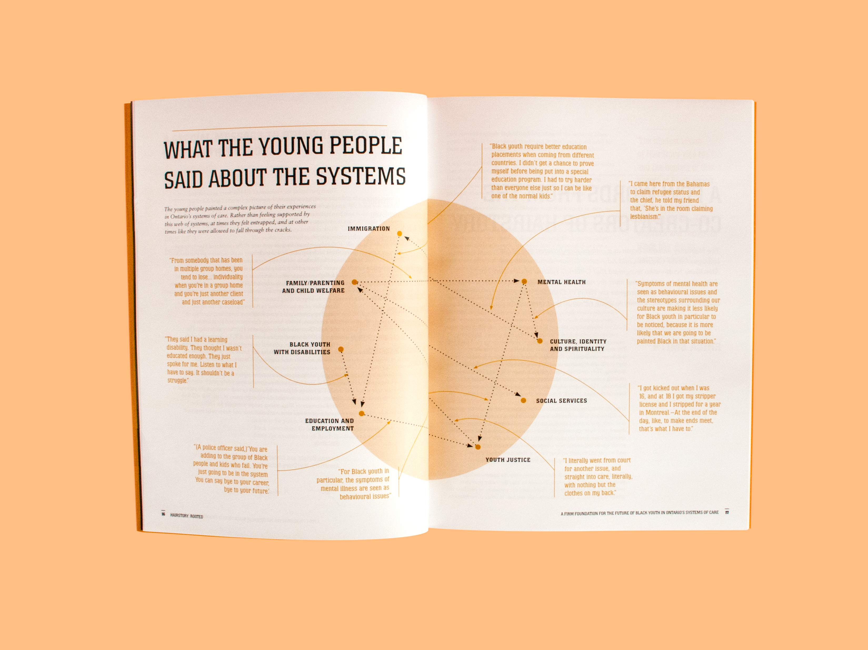 Spread from the report of a web from quotes of what young people say about the systems