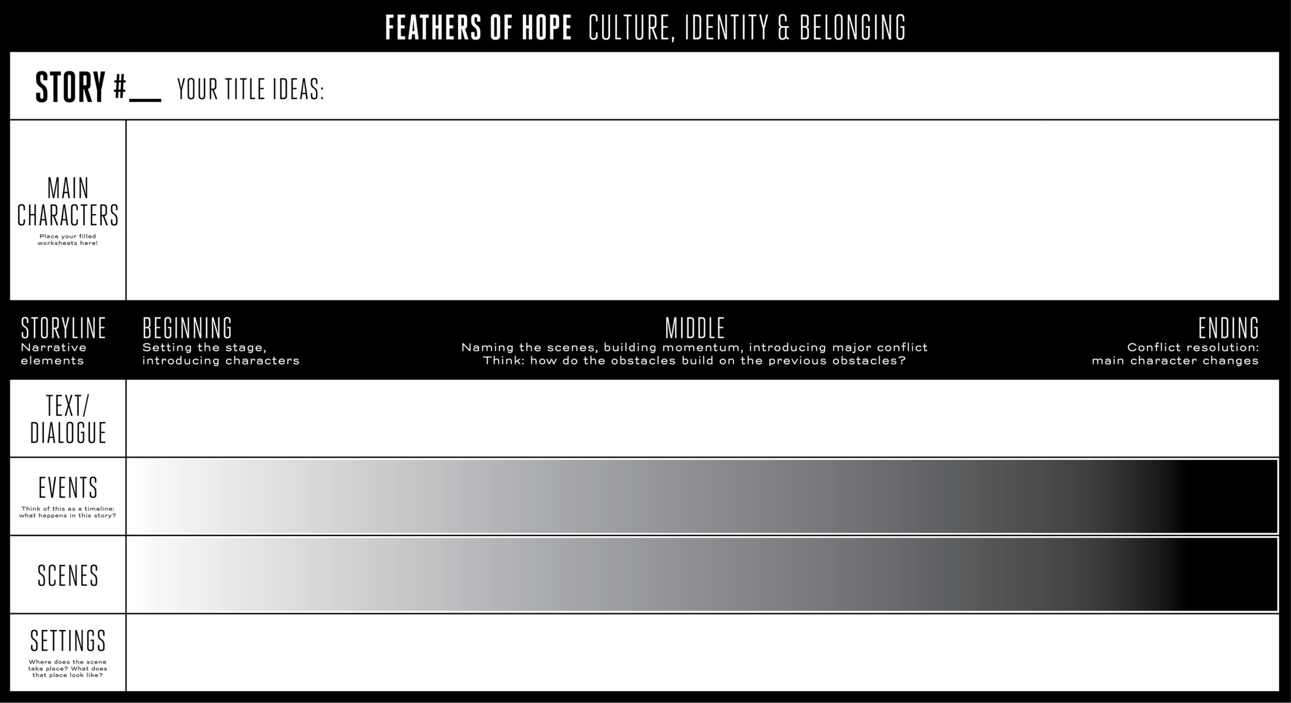 Image of a large-scale chart developed by And Also Too for the Feathers of Hope advisory. It consists of a table divided horizontally in the following areas: Main Characters, Text/Dialogue, Events, Scenes, and Settings. Vertically, the chart is divided by the headings Beginning [of storyline], Middle, and Ending.