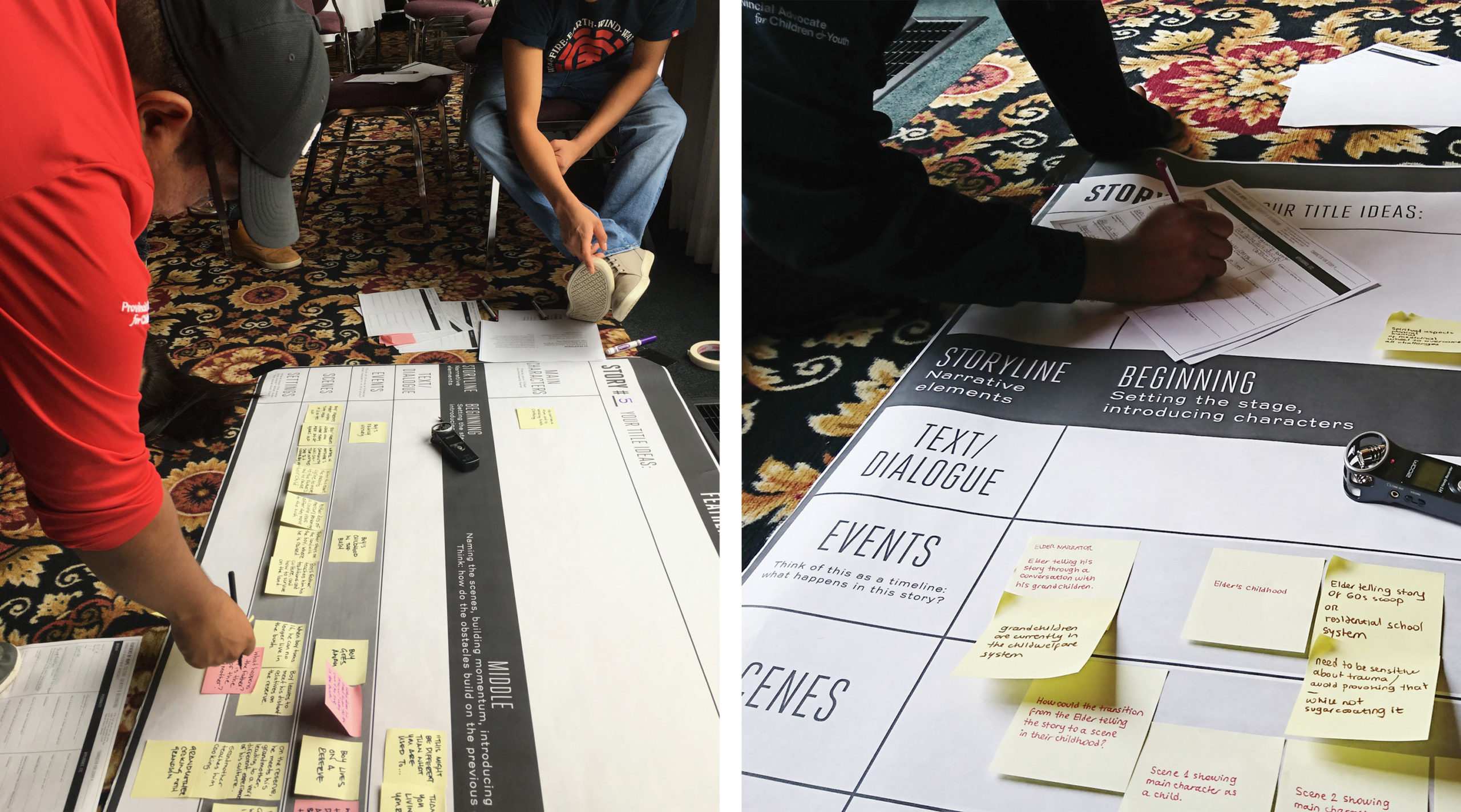 (Left): Photo of a group of advisors working on the floor. They are kneeling over a large printout of the storyline chart. At the left of the image is a young person reaching over the chart to place a post-it on it. In the background, another young person points to the chart, filled with handwritten notes in other post-its. (Right): Photo of close up of the chart with post-it notes. The arm of a young person can be seen in the background, writing on a worksheet page.